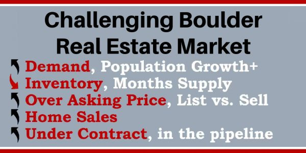 Boulder Valley Real Estate At All Time High